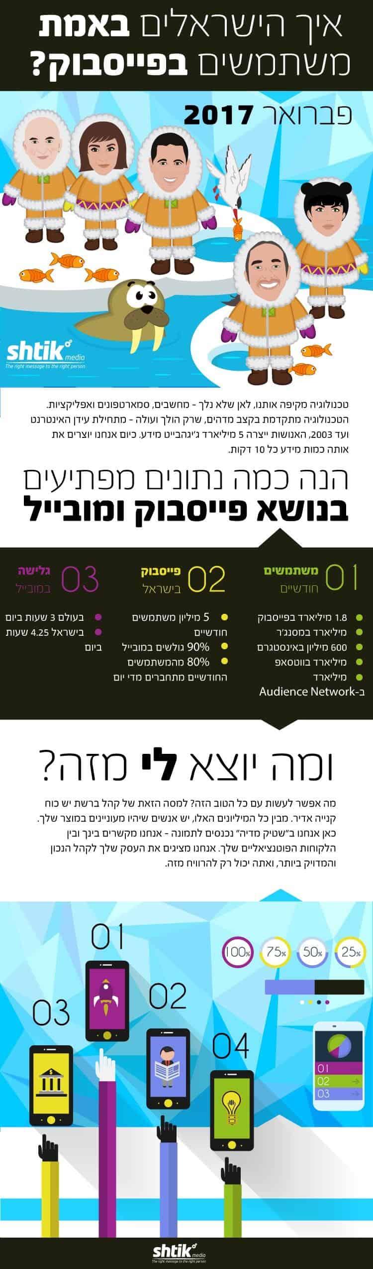 ישראלים בפייסבוק